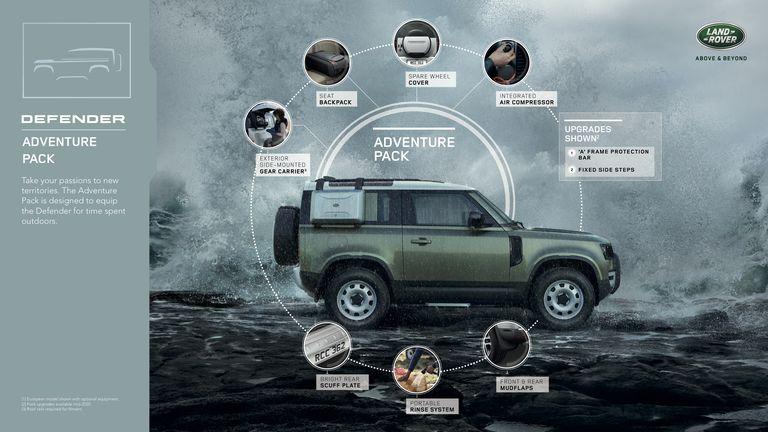Land Rover Defender Specs 2