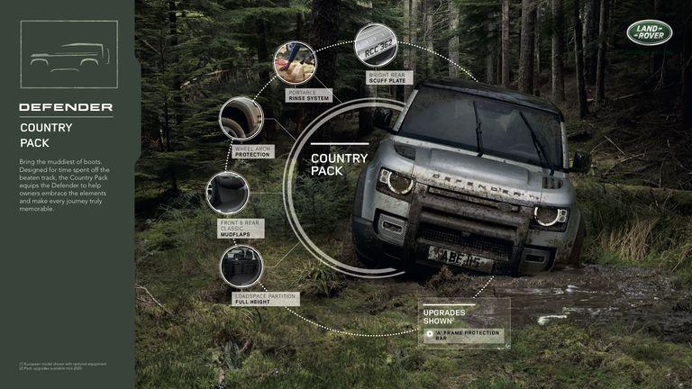 Land Rover Defender Specs 3