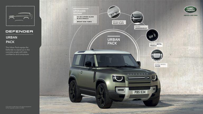 Land Rover Defender Specs 4